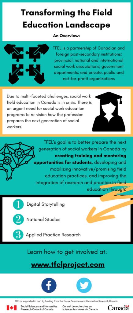 TFEL Infographic